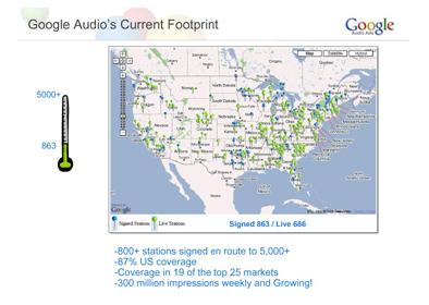 Google Audios Ads
