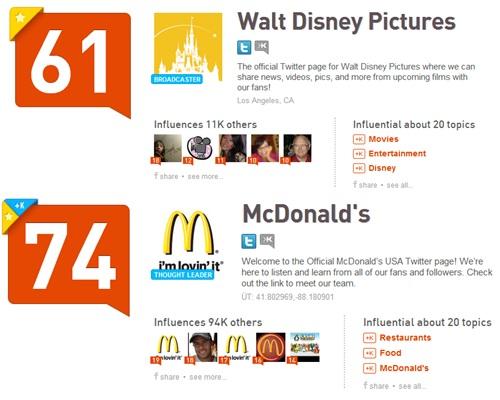 Klout walt disney McDonald's