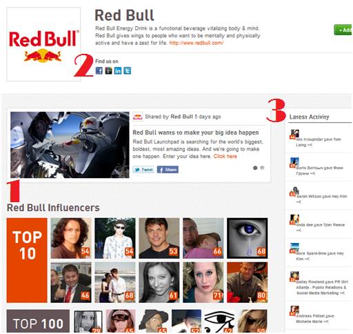 Red bull twitter