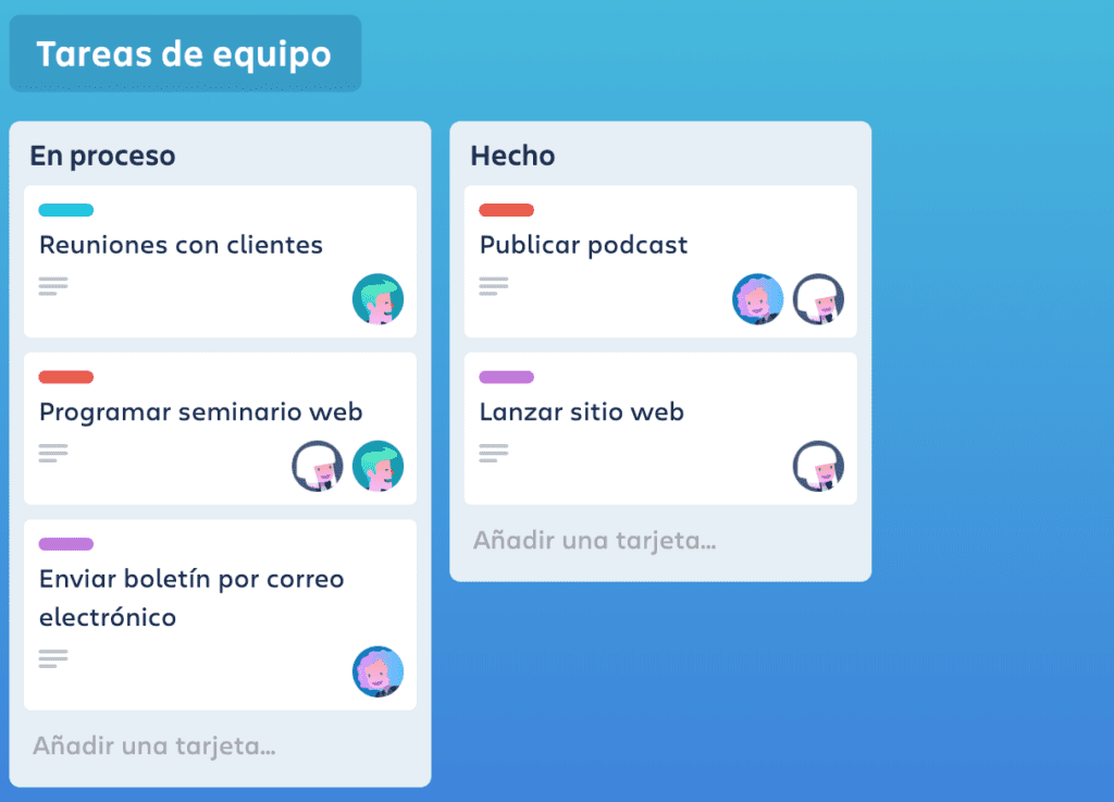 Board de trello Escritorio